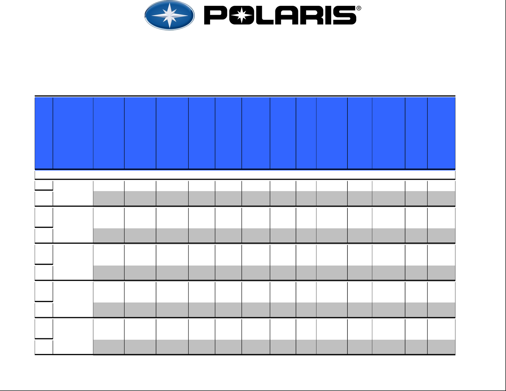 Polaris ATV / Ranger UTV Lubricant Guide